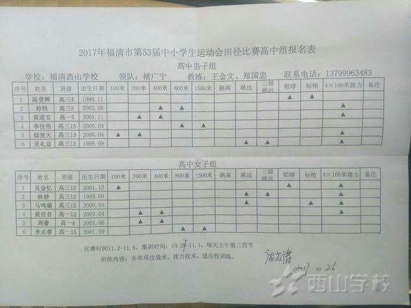 【喜讯】西山学校高中部获福清市第53届中小学生田径比赛中团体第一名