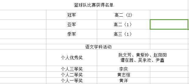 福清西山职业技术学校举行2017-2018学年第一学期期中考试表彰大会