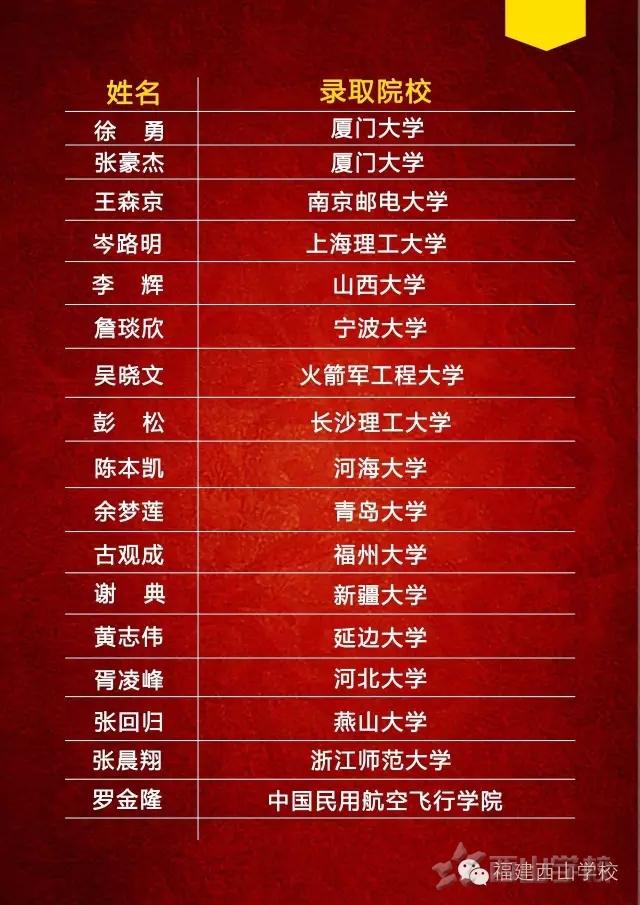【喜报】2016年竞猜高考捷报频传