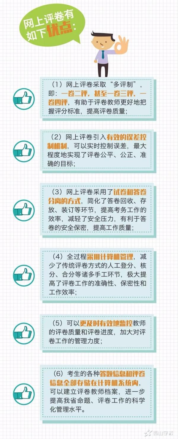 福清西山学校高中部举行2018-2019学年第一学期中考试