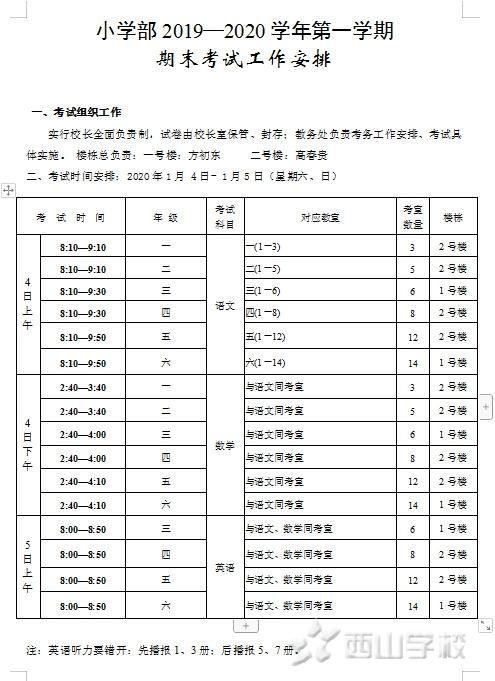 福清西山学校小学部举行2019-2020学年第一学期期末考试