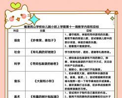 以愛為本 守望初心——福清西山學校幼兒園第十一周教學進度匯報